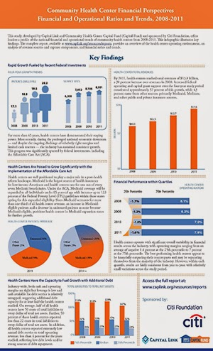 http://www.caplink.org/images/stories/CitiInfographicLenders_3.27.14.pdf