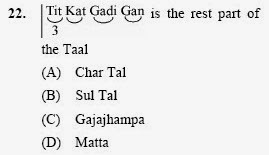 2013 December UGC NET in Music, Paper II, Part I, Question 22