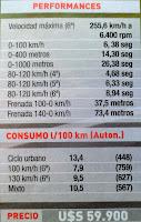 aceleracion velocidad maxima cosnsumo Audi S3