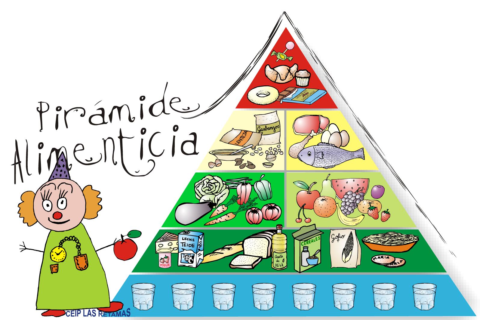 Dietatrue alimentacion del preescolar y escolar - Piramide alimenticia para ninos para colorear ...