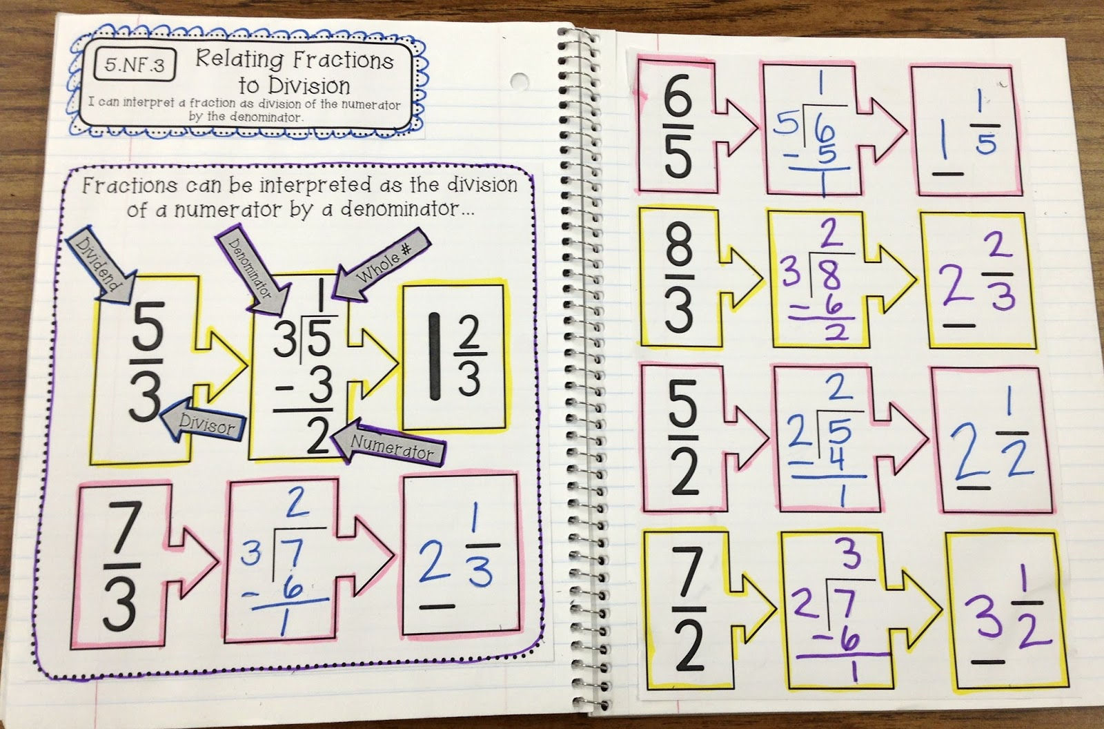 5th Grade Interactive Math Notebook- Fractions Edition!!! - Create ...