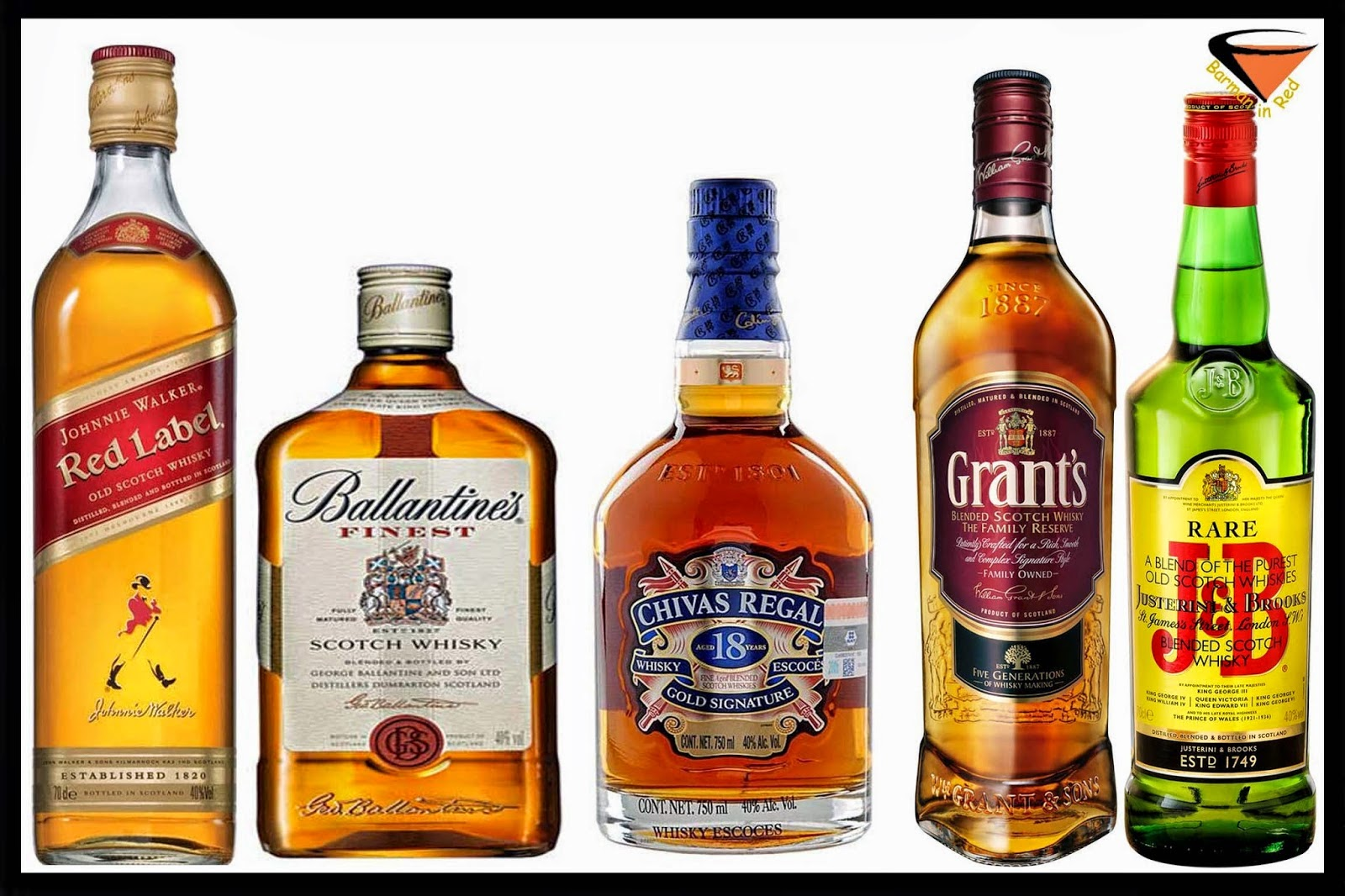 10 whiskys mas vendidos