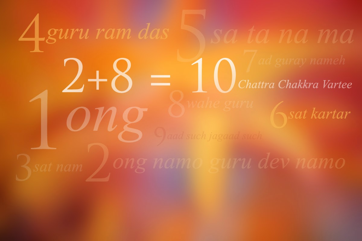 Numerology name number 32 image 1