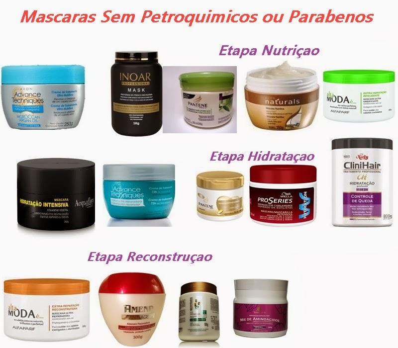 Conhecido Blog do Cabelo: Sobre Petroquimicos e Parabenos ON34