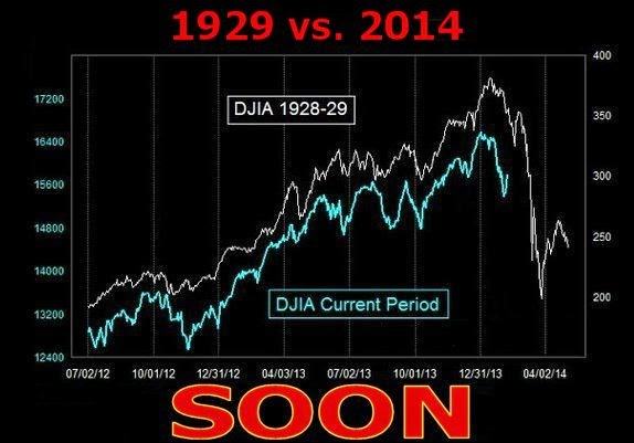 Warning: Stocks Will Collapse by 50% in 2014