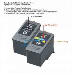 cara mengisi ulang tinta warna (22) printer hp