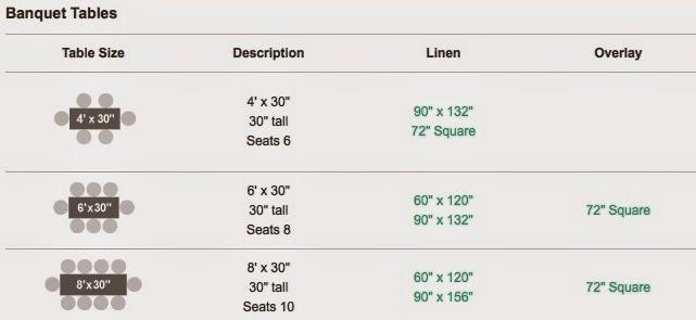 sonal j shah event consultants llc linen tips. Black Bedroom Furniture Sets. Home Design Ideas