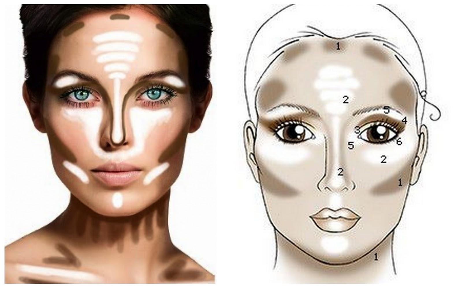 Как с помощью палетки сделать макияж