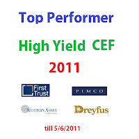 Top Performer High Yield Bond Closed End Funds CEF 2011