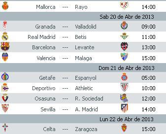 Resultados Apertura 2014 , Liga Mx , Futbol Mexicano