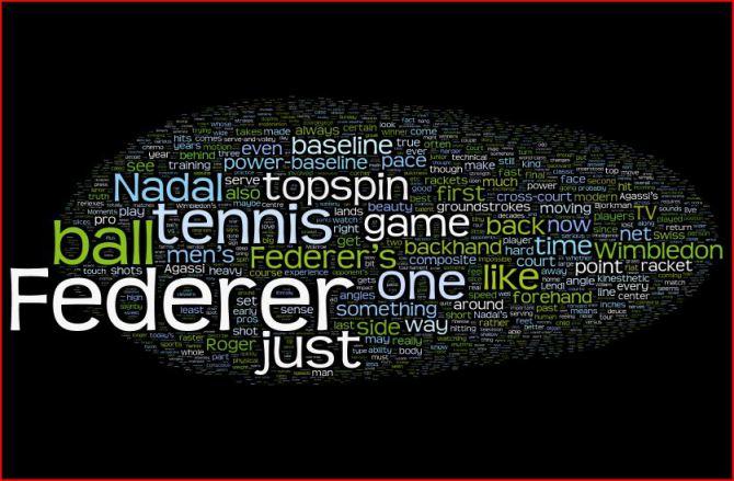 tennis glossary