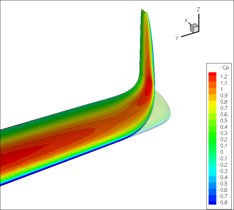 aerodynamic analysis on winglets Best tip architecture three different configurations are tested: winglets, an elliptic  termination and an aerodynamic bulkhead a comparative analysis on the most.