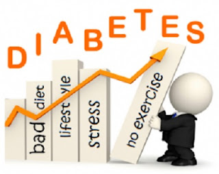 ciri-ciri penyakit diabetes