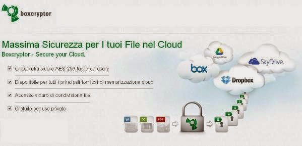 protezione dati cloud in forma criptata