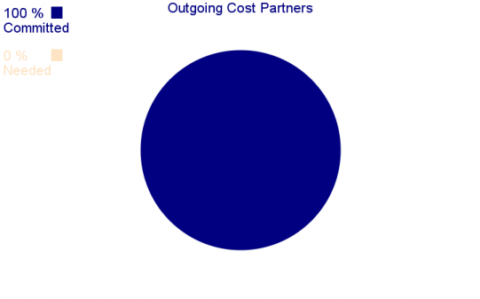 Outgoing Cost Partners