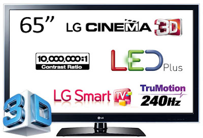 TV LED Terbaru 2013