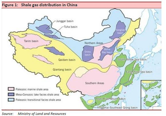 Natural Resources Of China - Lessons - Tes Teach