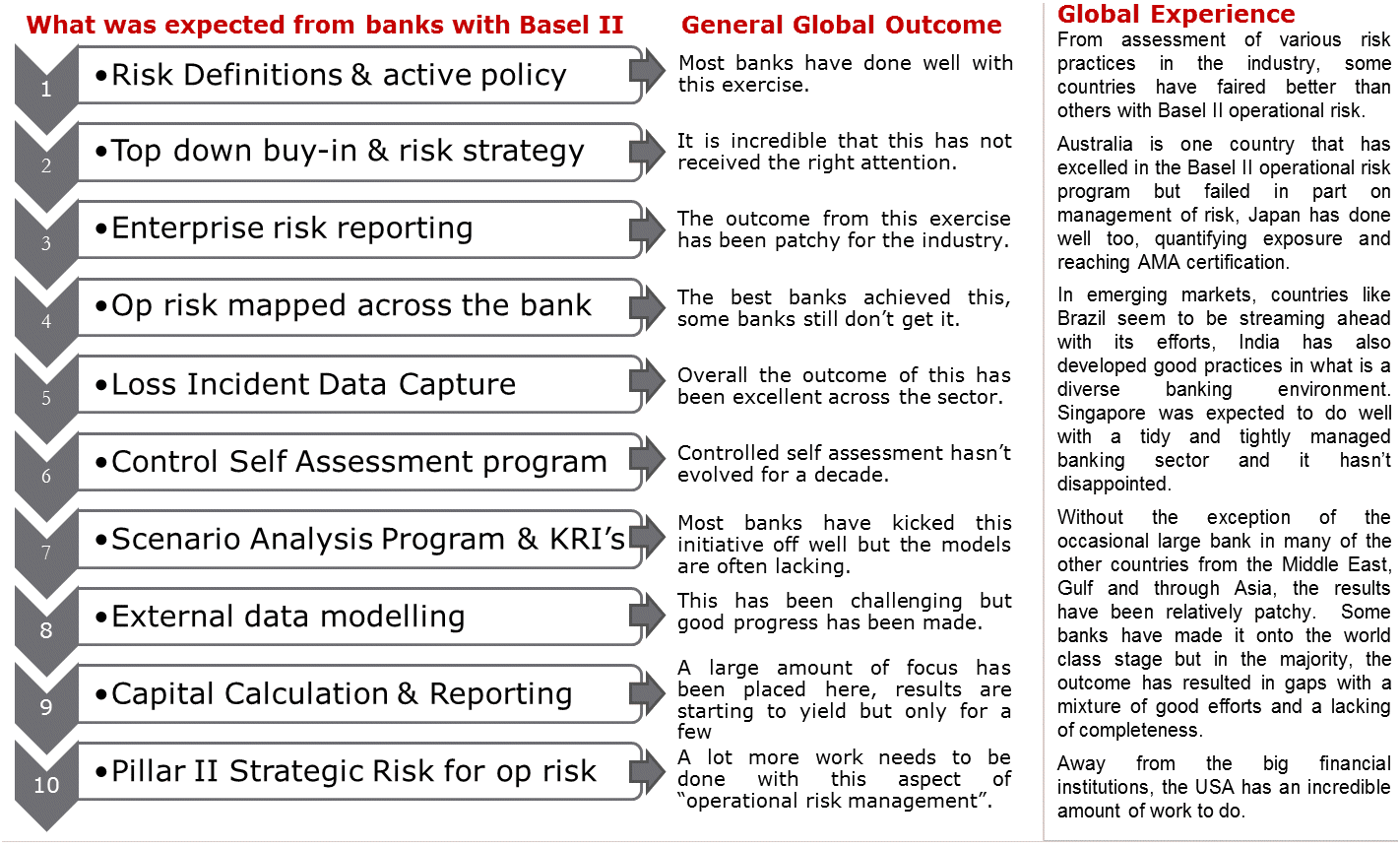 Causal capital op risk 10 areas of success and 10 failures 10 areas of excellence causal capital click image to enlarge xflitez Gallery
