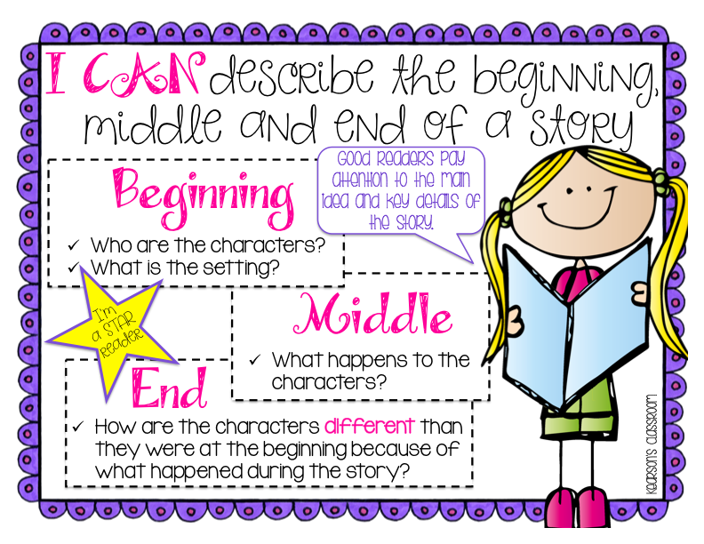Kearson's Classroom: Beginning, Middle & End