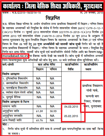 UP 29334 Maths & Science JRT Bharti 7th Counseling 7th Cut Off Merit list of Pratapgarh & Muradabad District