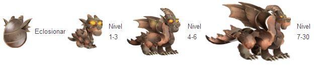 imagen del crecimiento del dragon granito