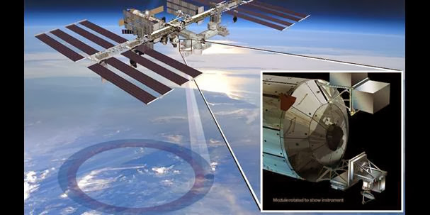 Artist's rendering of NASA's ISS-RapidScat instrument (inset), which will launch to the International Space Station in 2014 to measure ocean surface wind speed and direction and help improve weather forecasts, including hurricane monitoring. It will be installed on the end of the station's Columbus laboratory. Image Credit: NASA/JPL-Caltech/Johnson Space Center