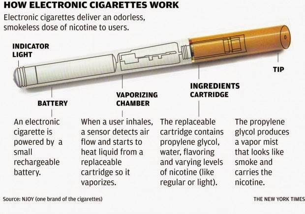 E cigarette ban in Maryland