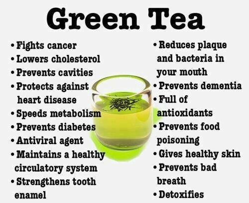 Green Tea Is One Of The Great Healthiest In Planet Contains Antioxidants And Nutrients Which Have Powerful Effects On Human Body