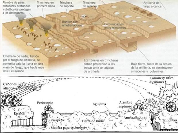 Cuaderno de historia y geograf 237 a la guerra de trincheras en la i