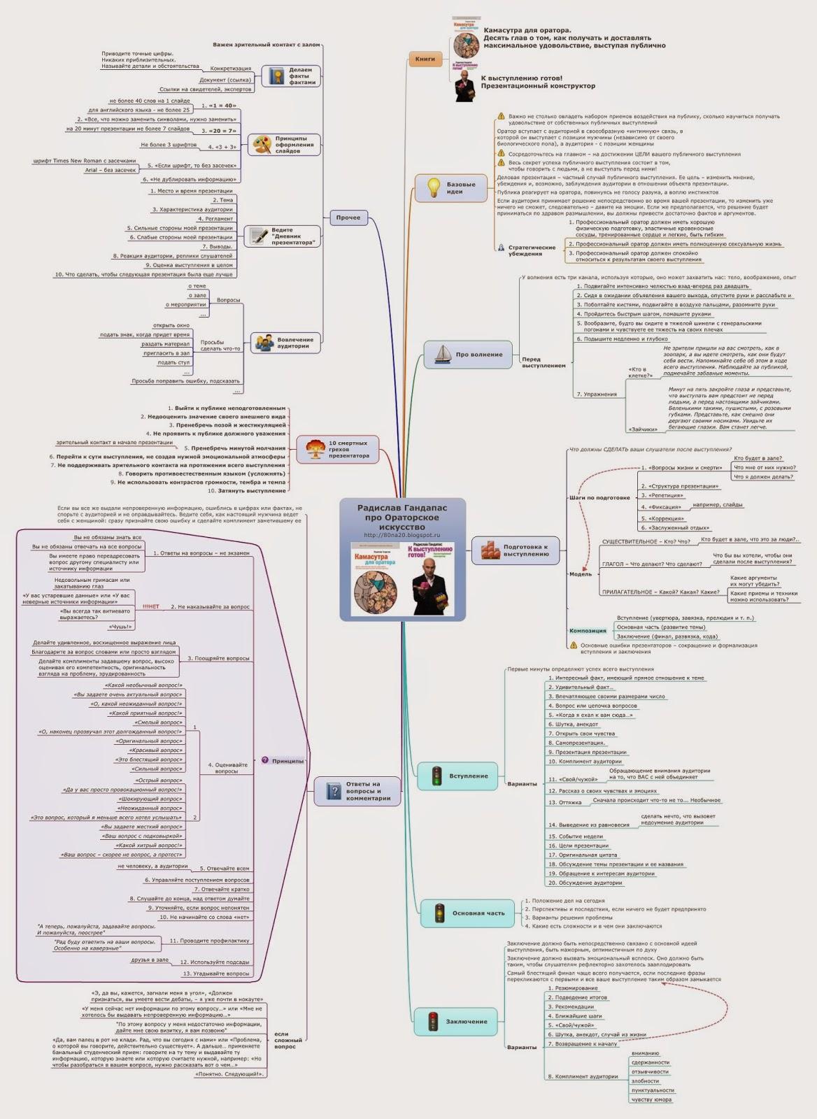 slideology искусство создания выдающихся презентаций pdf