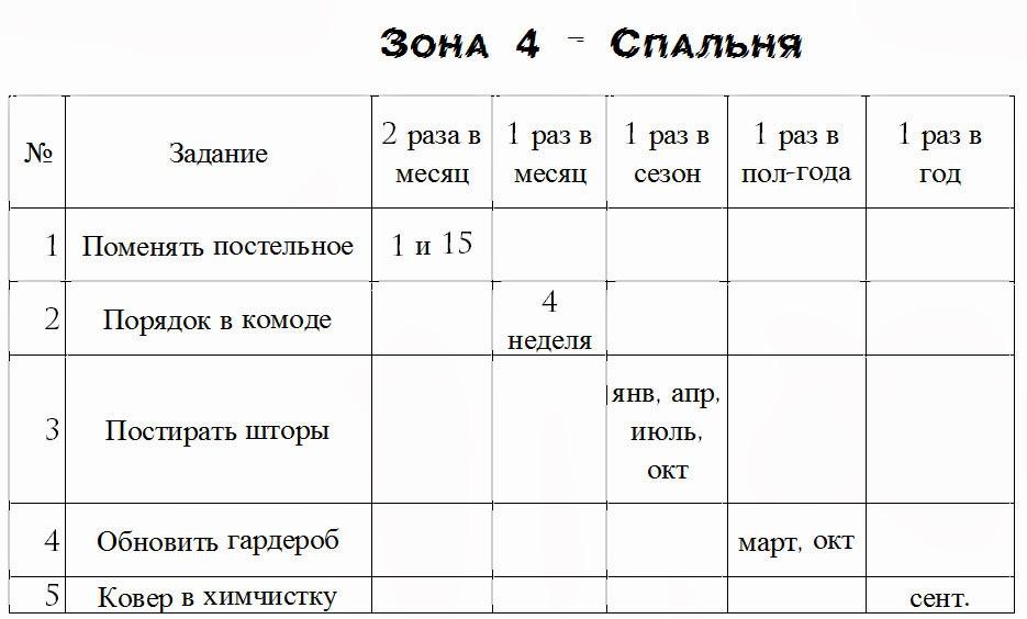 Как в документе word сделать один лист горизонтально и другой