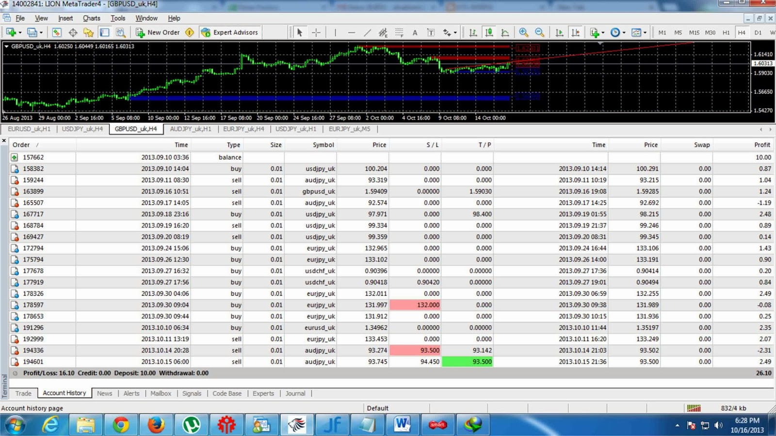 No deposit forex brokers 2013
