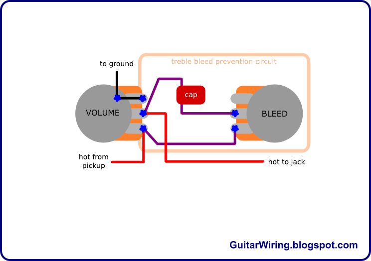 adjustabletreblebleed the guitar wiring blog diagrams and tips adjustable treble telecaster treble bleed wiring diagram at crackthecode.co