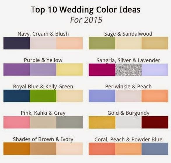Biancoconfetto wedding planner come scegliere la for Abbinamenti colori salotti
