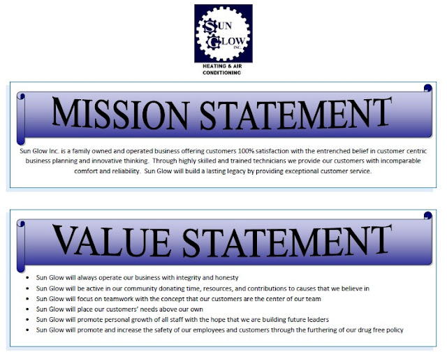 Keywords for mission statements