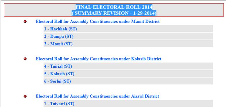 CEO Mizoram Electoral roll Final List