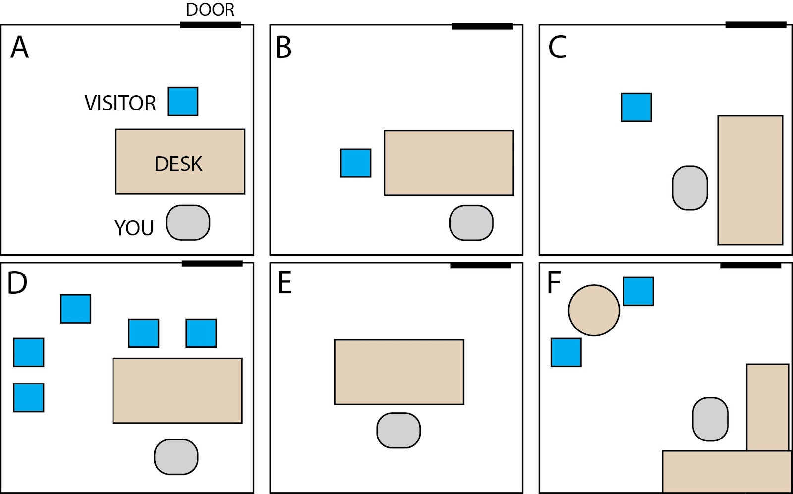 office configurations. Some Possible Office Configurations. Configurations