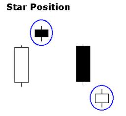 Live candlestick chart forex