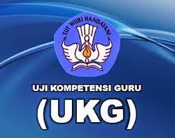 Download Soal Latihan UKG SD 2015