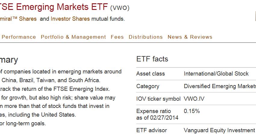 Vanguard Ftse Emerging Markets Etfvwo2014