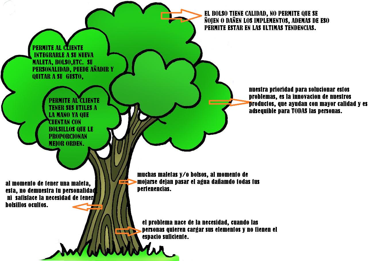 1102 eme 2014 for Caracteristicas de arboles frondosos