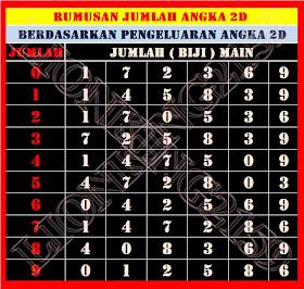 Rumus Jitu Togel Sgp Kamis 27 April 2017