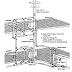 Sistem pembuangan air kotor ( PLUMBING )