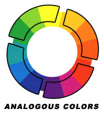 The Analogous Color Scheme Uses 3 Colors Which Are Side By On 12 Part Wheel Middle Is Considered Ruling