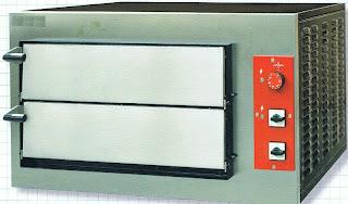 Lobergrup hornos especial pizzas for Medidas de hornos electricos