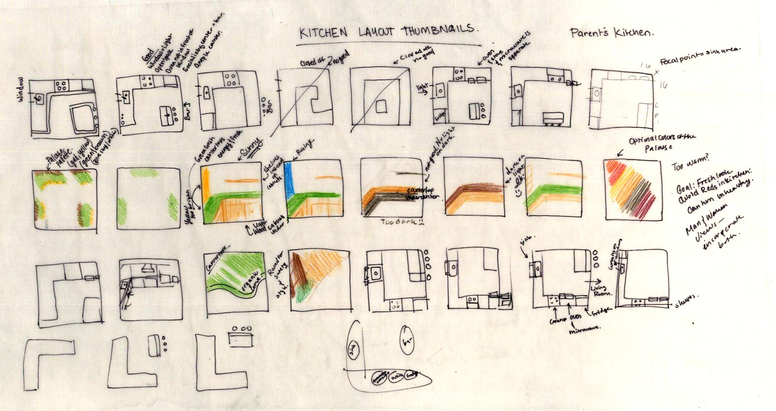 Oreos Design Portfolio Kitchen Process To Final