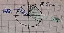 Doing List - Analogue Clock