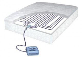 ChiliPad Matress Pad
