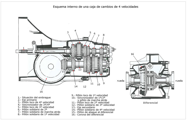 toyota 8 series wiring diagram with Transmision Variable Continua on Nd Brake Clutch Pack Clearance Specifications besides Bmw 528i Crankshaft Position Sensor Location further Cat054b besides Mitsubishi Oem Parts Catalog besides Rx8 Wiring Manual 49075.