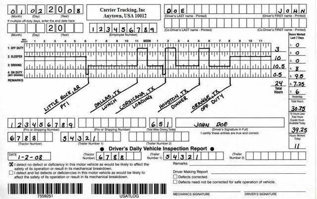 dock audit checklist template .